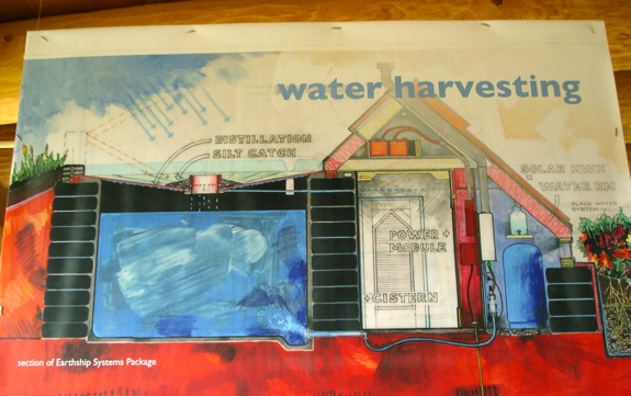 Diagram of Earthship Water Harvesting