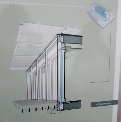 Diagram Shades in Window