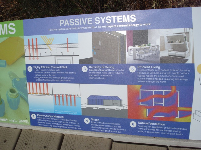 Passive Systems