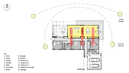Active Solar House Plans passive solar down under, the te kauwhata house | green passive